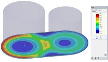 Verformung einer gemeinsamen Bodenplatte
