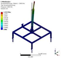 Eigenfrequenzanalyse einer KWEA mit Unterkonstruktion